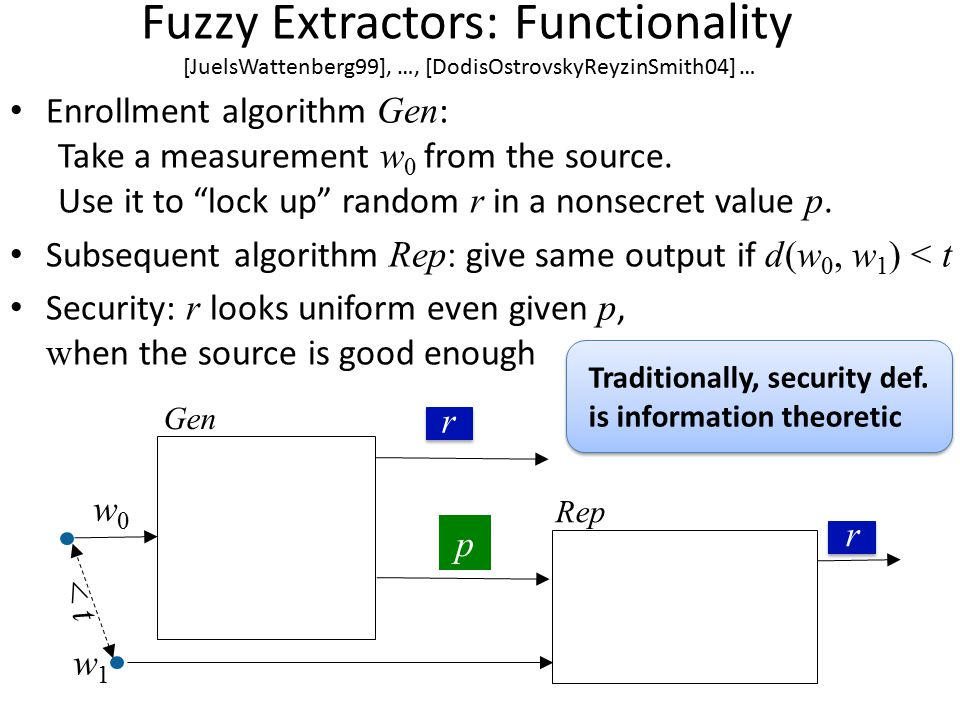 Fuzzy Extractors: Goals Goal 1: handle as many sources as possible (typically, any source in which w 0 is 2 k -hard to guess) Goal 2: handle as much error as possible (typically, any w 1 within distance t ) Most previous approaches are analyzed in terms of t and k Traditional approaches do not support sources with t > k w0w0 p w1w1 < t Gen Rep entropy k r r t > k for the iris Say: more errors than entropy t > k for the iris Say: more errors than entropy