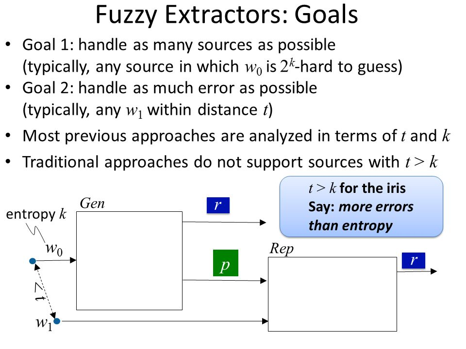 Contribution Lessons on how to construct fuzzy extractors when t > k [FMR13,FRS14] First fuzzy extractors for large classes of distributions where t > k [CFPRS14] First Reusable fuzzy extractor for arbitrary correlation between repeated readings [CFPRS14] Preliminary results on the iris