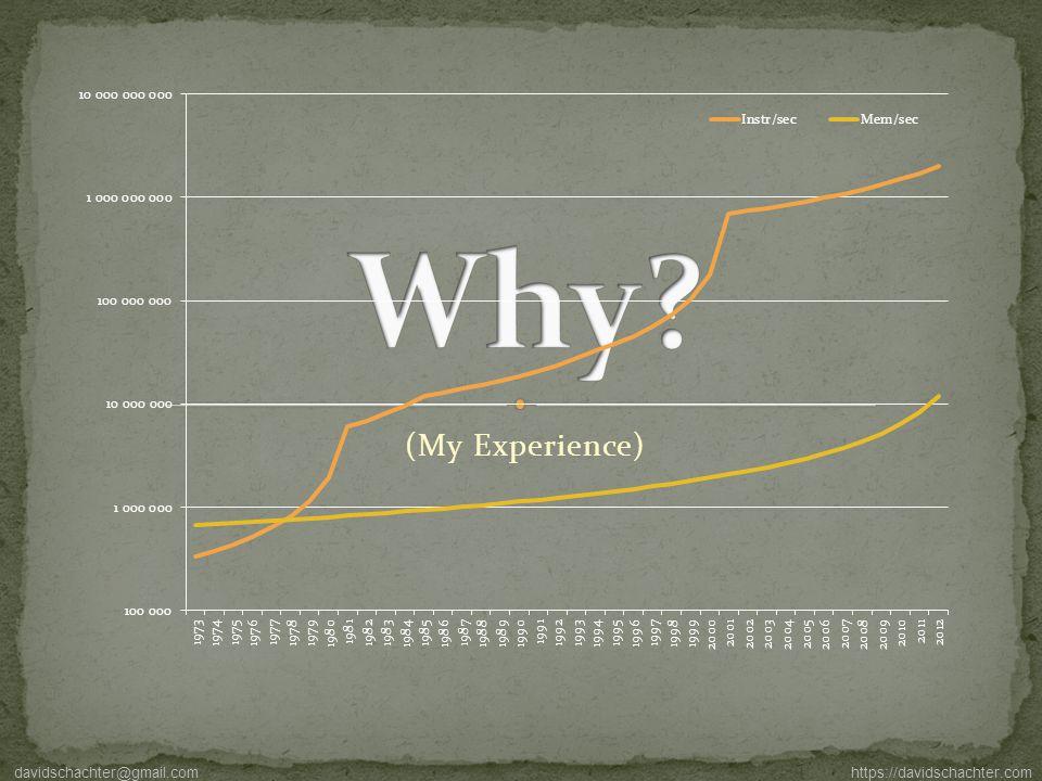 (My Experience) davidschachter@gmail.com https://davidschachter.com