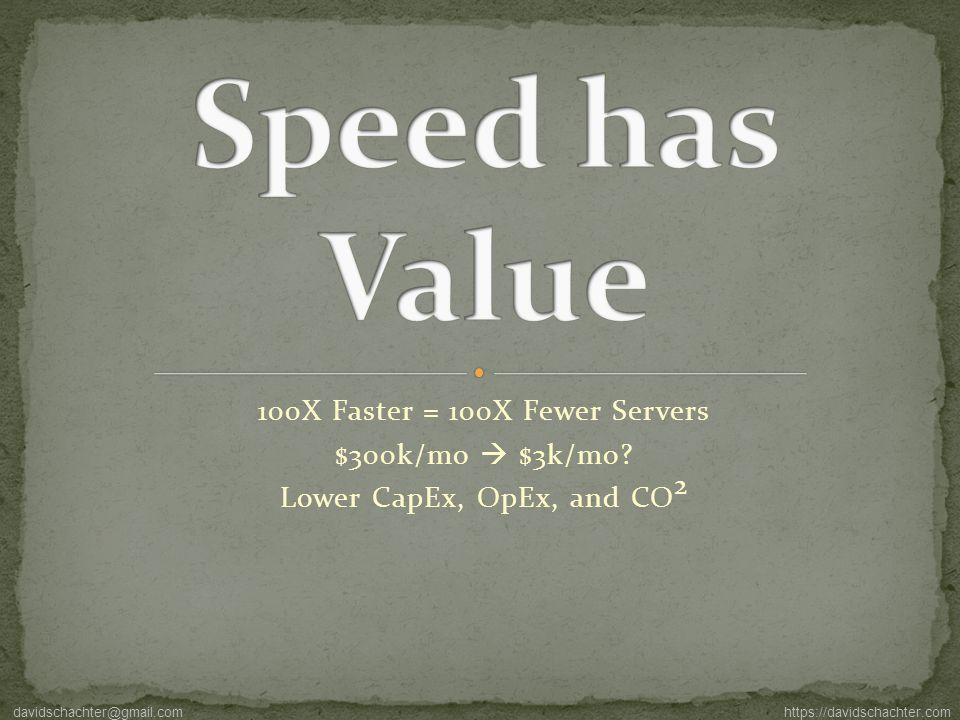 100X Faster = 100X Fewer Servers $300k/mo  $3k/mo? Lower CapEx, OpEx, and CO 2 davidschachter@gmail.com https://davidschachter.com