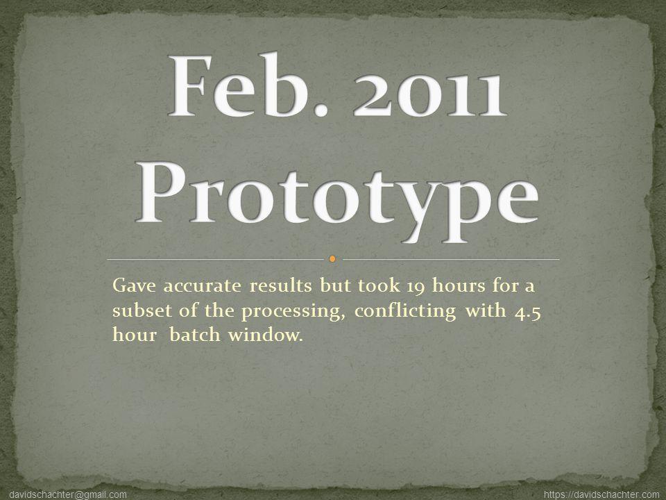 Source: http://fractalbox.files.wordpress.com/2009/06/python_1.jpghttp://fractalbox.files.wordpress.com/2009/06/python_1.jpg davidschachter@gmail.com https://davidschachter.com