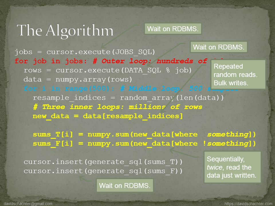 Mechanical: 8 weeks in 2011, 114X faster 1.Hoist invariant code and precompute values 2.