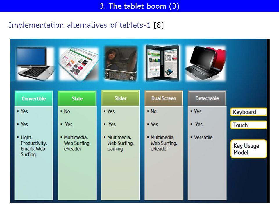 Implementation alternatives of tablets-1 [8] 3. The tablet boom (3)