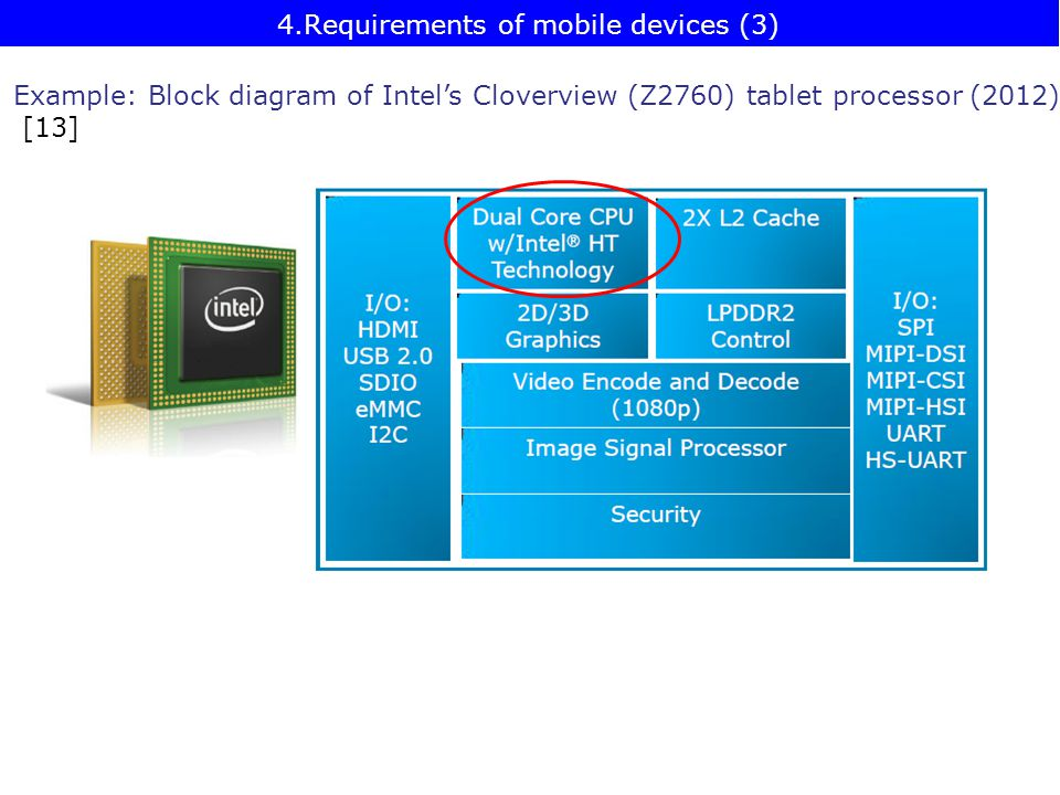 Example: Block diagram of Intel's Cloverview (Z2760) tablet processor (2012) [13] 4.Requirements of mobile devices (3)