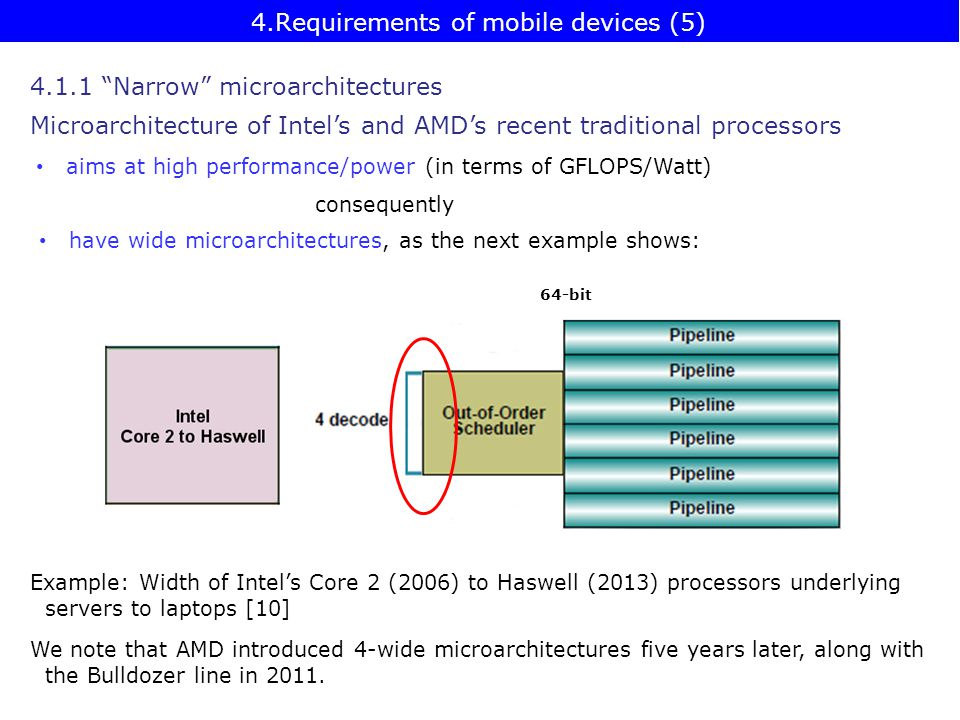 4.1.1 Narrow microarchitectures Microarchitecture of Intel's and AMD's recent traditional processors aims at high performance/power (in terms of GFLOPS/Watt) consequently have wide microarchitectures, as the next example shows: 64-bit Example: Width of Intel's Core 2 (2006) to Haswell (2013) processors underlying servers to laptops [10] We note that AMD introduced 4-wide microarchitectures five years later, along with the Bulldozer line in 2011.