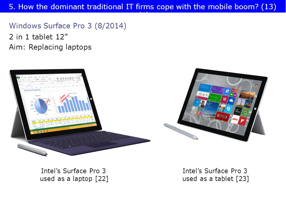Windows Surface Pro 3 (8/2014) 2 in 1 tablet 12 Aim: Replacing laptops Intel's Surface Pro 3 used as a laptop [22] Intel's Surface Pro 3 used as a tablet [23] 5.