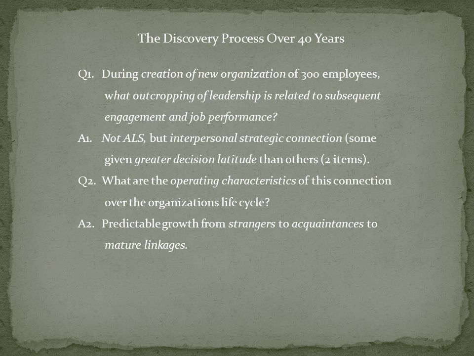 The Discovery Process Over 40 Years Q1.During creation of new organization of 300 employees, what outcropping of leadership is related to subsequent engagement and job performance.
