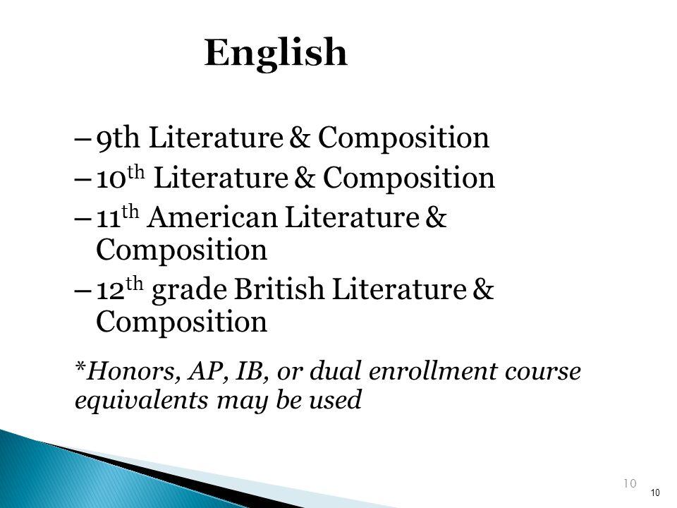10 – 9th Literature & Composition – 10 th Literature & Composition – 11 th American Literature & Composition – 12 th grade British Literature & Compos