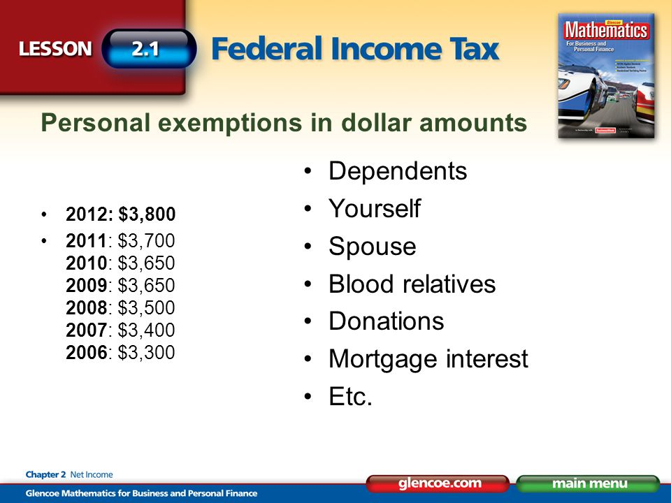 Personal exemptions in dollar amounts 2012: $3,800 2011: $3,700 2010: $3,650 2009: $3,650 2008: $3,500 2007: $3,400 2006: $3,300 Dependents Yourself S