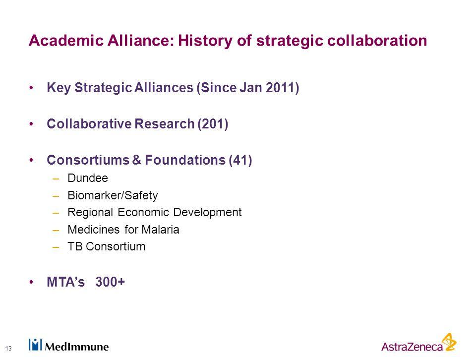 Academic Alliance: History of strategic collaboration Key Strategic Alliances (Since Jan 2011) Collaborative Research (201) Consortiums & Foundations (41) –Dundee –Biomarker/Safety –Regional Economic Development –Medicines for Malaria –TB Consortium MTA's 300+ 13