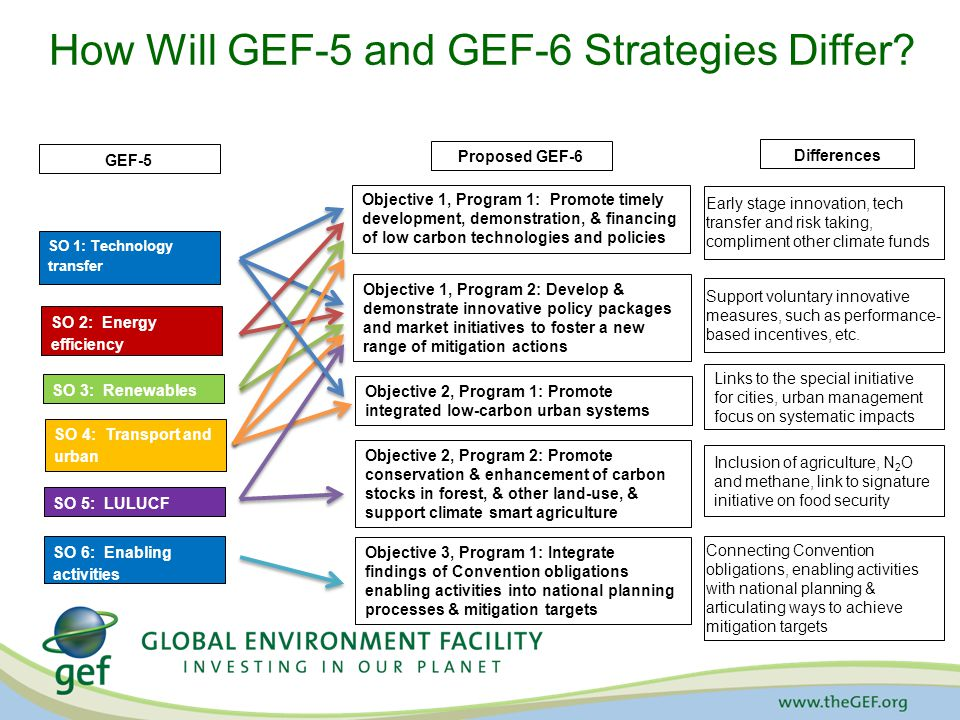 How Will GEF-5 and GEF-6 Strategies Differ.