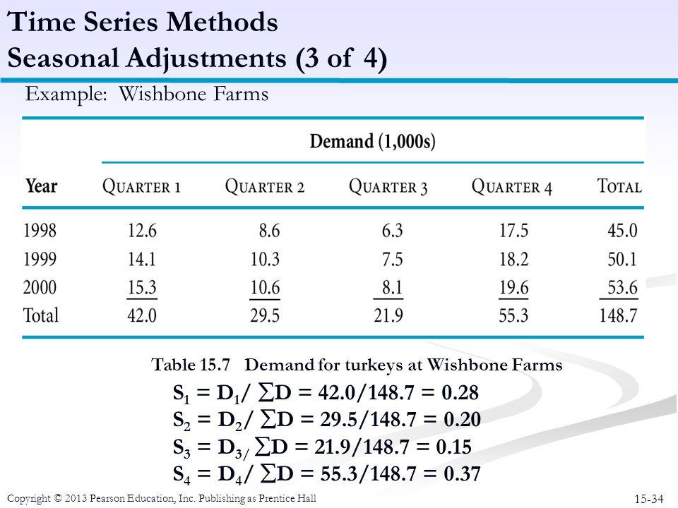15-34 Copyright © 2013 Pearson Education, Inc. Publishing as Prentice Hall S 1 = D 1 /  D = 42.0/148.7 = 0.28 S 2 = D 2 /  D = 29.5/148.7 = 0.20 S 3