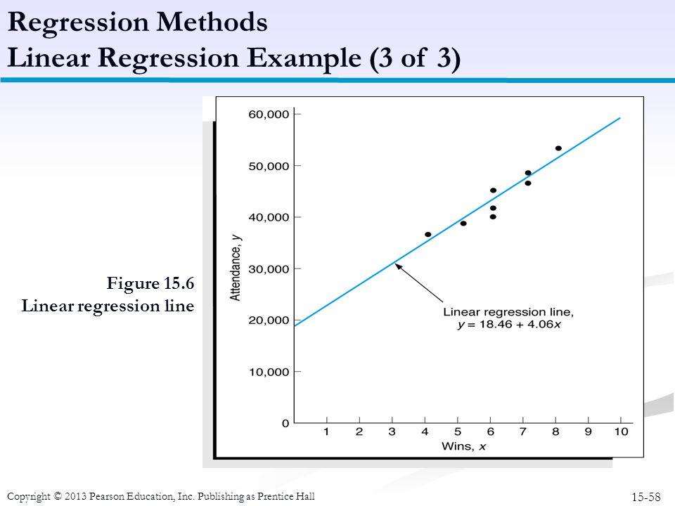 15-58 Copyright © 2013 Pearson Education, Inc. Publishing as Prentice Hall Figure 15.6 Linear regression line Regression Methods Linear Regression Exa