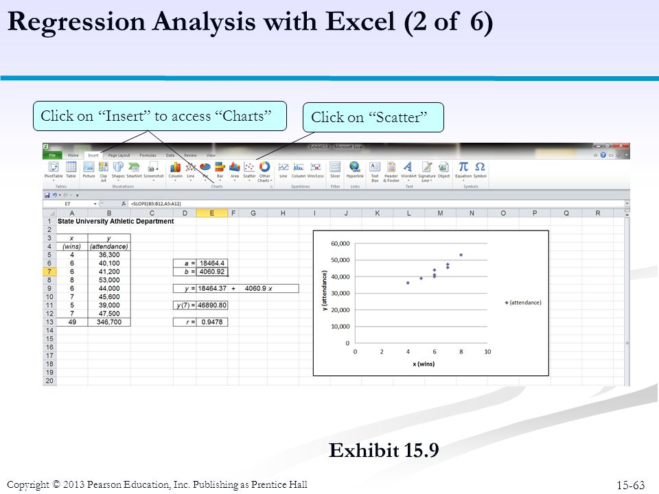 """15-63 Copyright © 2013 Pearson Education, Inc. Publishing as Prentice Hall Regression Analysis with Excel (2 of 6) Exhibit 15.9 Click on """"Insert"""" to a"""
