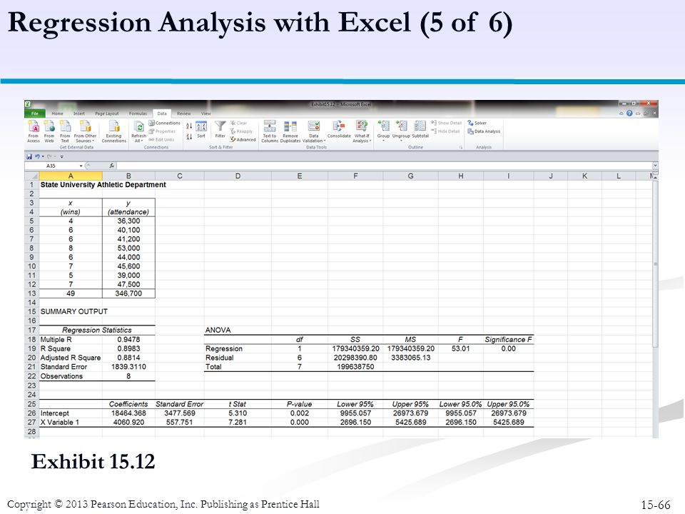 15-66 Copyright © 2013 Pearson Education, Inc. Publishing as Prentice Hall Exhibit 15.12 Regression Analysis with Excel (5 of 6)