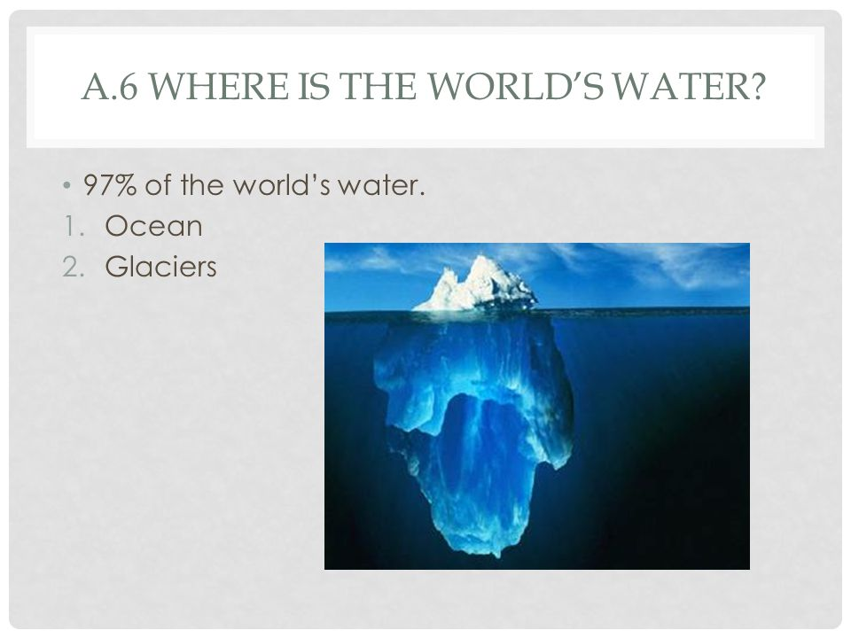 A.6 WHERE IS THE WORLD'S WATER? 97% of the world's water. 1.Ocean 2.Glaciers