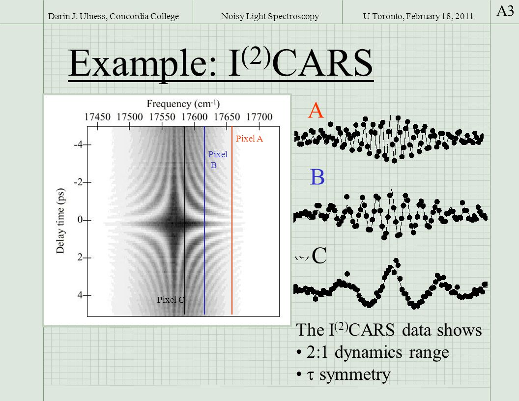 U Toronto, February 18, 2011Darin J. Ulness, Concordia College A3 Noisy Light Spectroscopy Example: I (2) CARS Pixel A A Pixel B B Pixel C C The I (2)