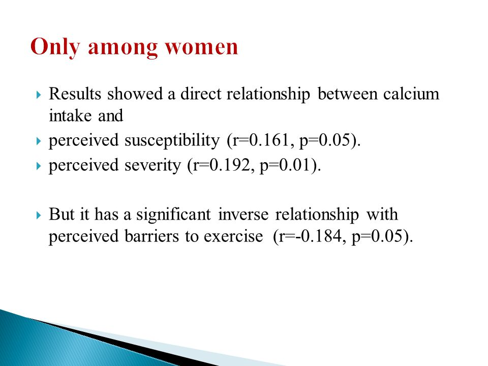  Results showed a direct relationship between calcium intake and  perceived susceptibility (r=0.161, p=0.05).