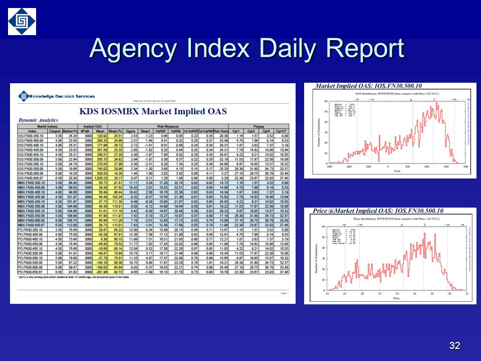 Agency Index Daily Report 32
