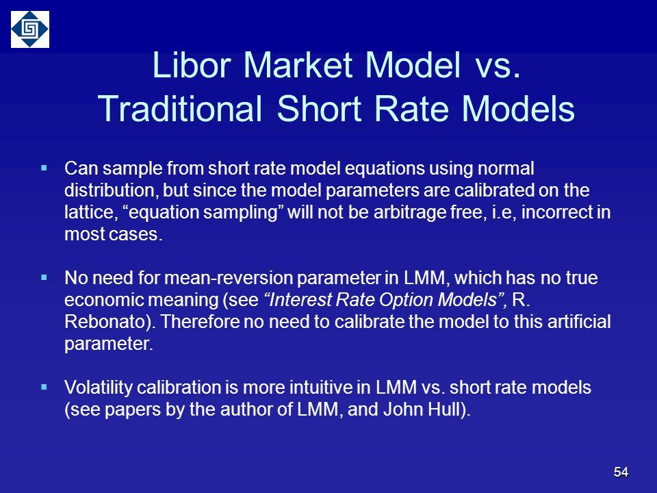 54 Libor Market Model vs.