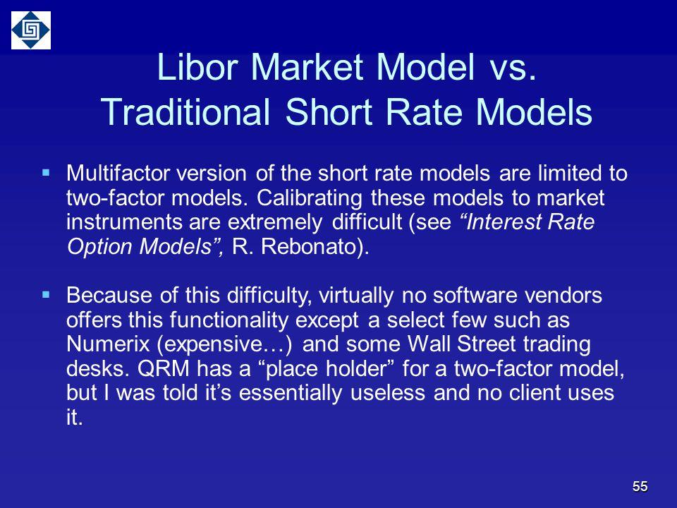 55 Libor Market Model vs.