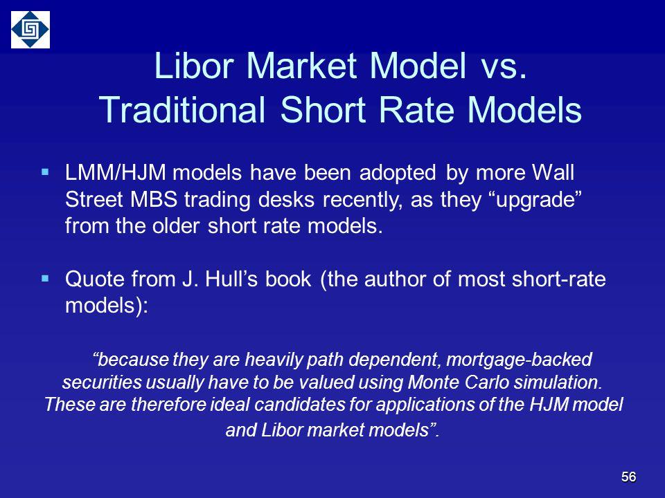 56 Libor Market Model vs.