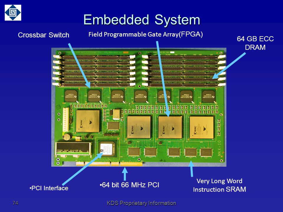 Embedded System 64 bit 66 MHz PCI Very Long Word Instruction SRAM Crossbar Switch Field Programmable Gate Array (FPGA) 64 GB ECC DRAM PCI Interface KDS Proprietary Information 74