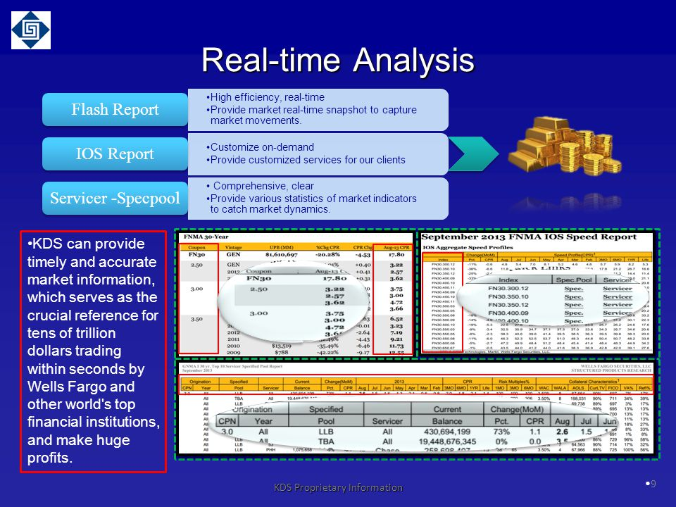 9 Real-time Analysis KDS can provide timely and accurate market information, which serves as the crucial reference for tens of trillion dollars trading within seconds by Wells Fargo and other world s top financial institutions, and make huge profits.