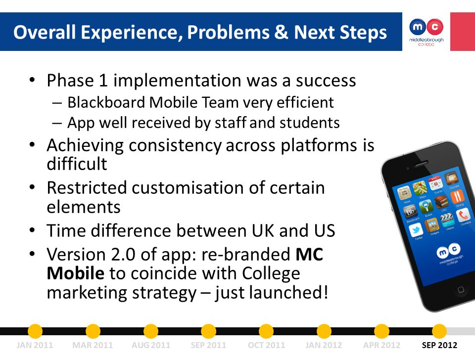 Phase 1 implementation was a success – Blackboard Mobile Team very efficient – App well received by staff and students Achieving consistency across platforms is difficult Restricted customisation of certain elements Time difference between UK and US Version 2.0 of app: re-branded MC Mobile to coincide with College marketing strategy – just launched.