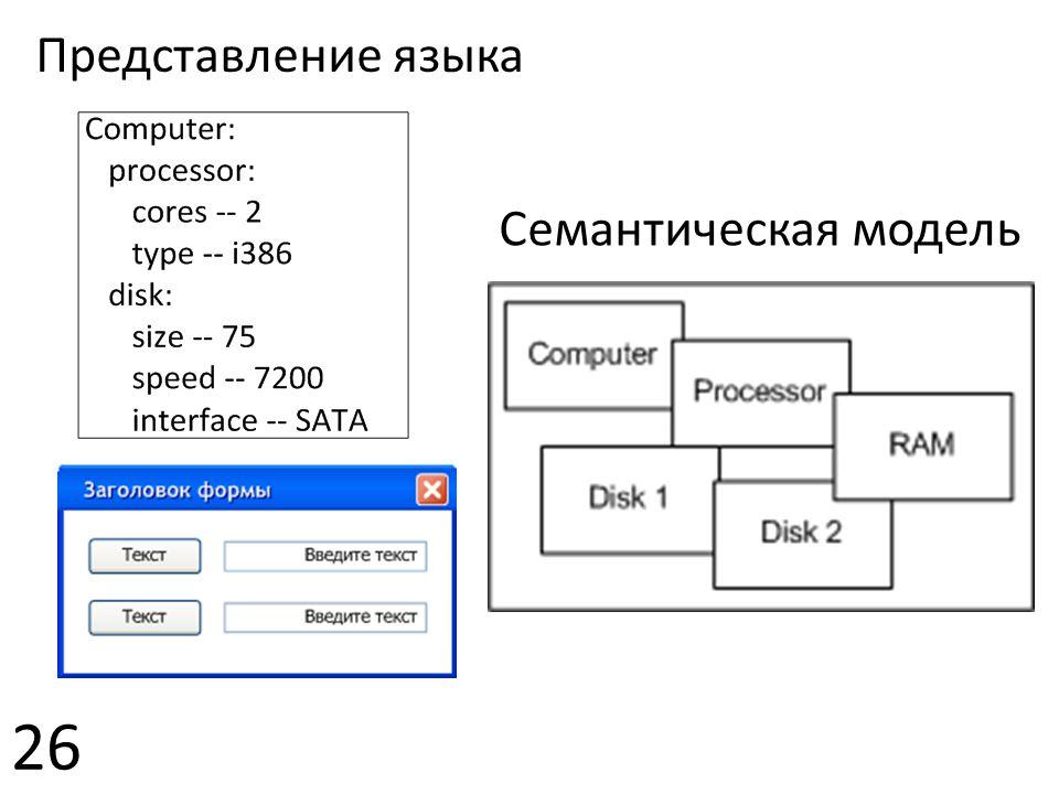 Семантическая модель Представление языка 26
