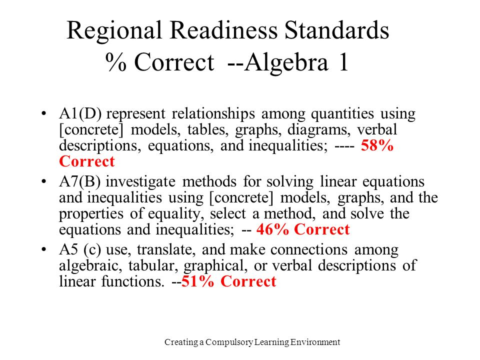 Regional Readiness Standards % Correct --Algebra 1 A1(D) represent relationships among quantities using [concrete] models, tables, graphs, diagrams, v