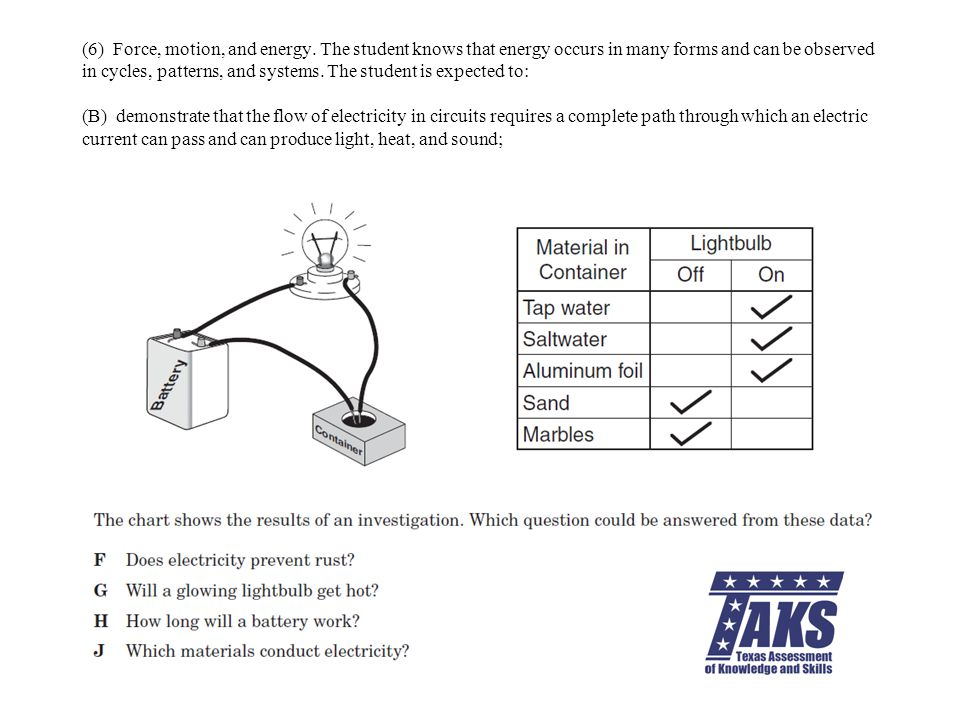 (6) Force, motion, and energy.