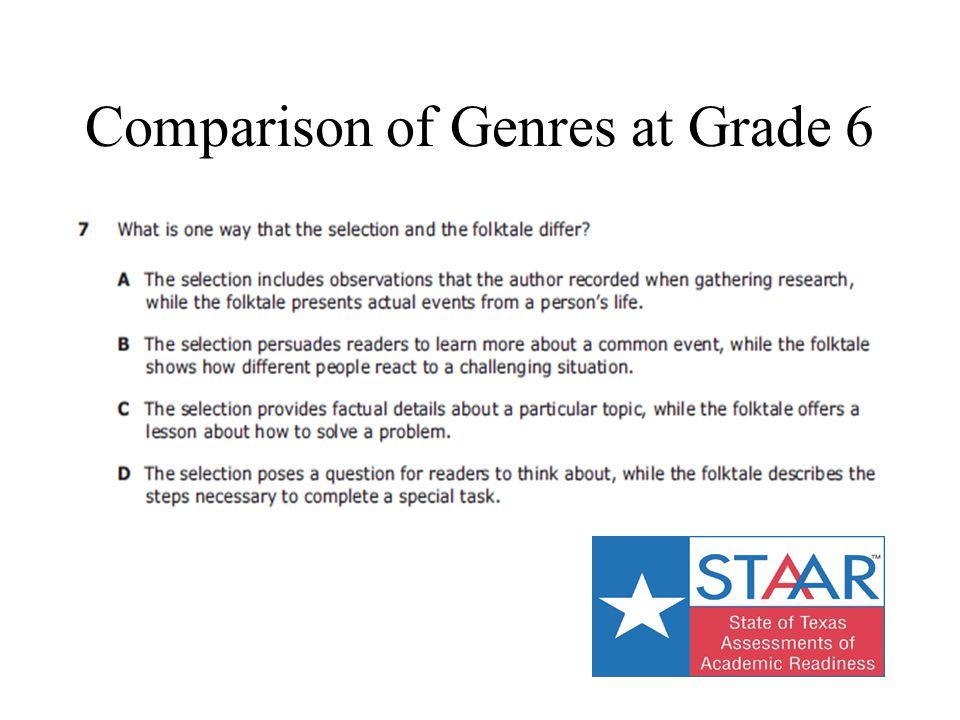 Comparison of Genres at Grade 6
