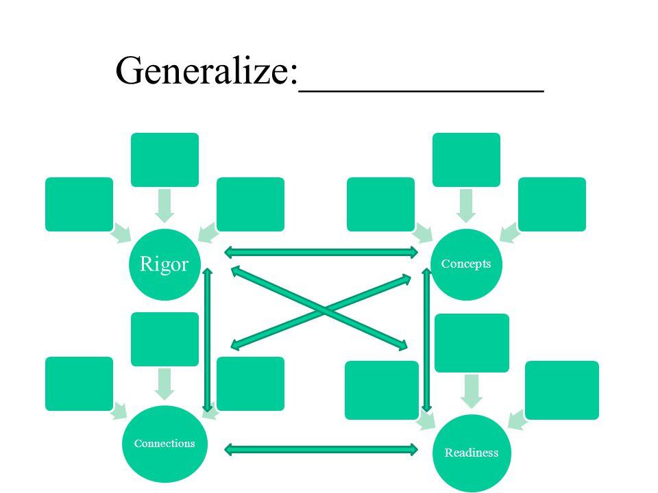 Generalize:____________