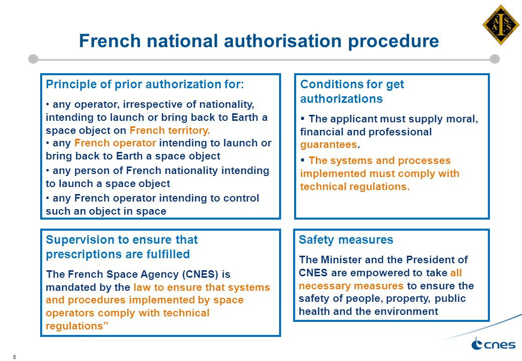 6 French national authorisation procedure Principle of prior authorization for: any operator, irrespective of nationality, intending to launch or bring back to Earth a space object on French territory.