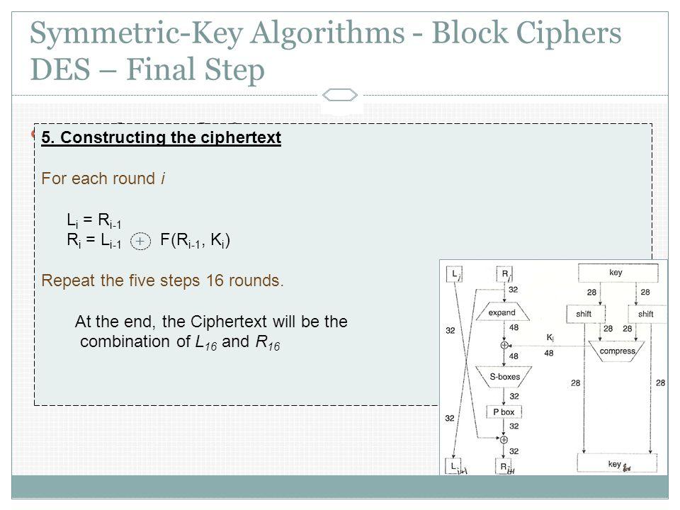 Symmetric-Key Algorithms - Block Ciphers DES – Final Step In each round of DES:  Plaintext divided to L i and R i ; each 32 bits  The new left half is the same old right half  Function F is composition of: F(R i-1, K i ) = P-box(S-boxes(Expand(R i-1 ) K i )) 1.