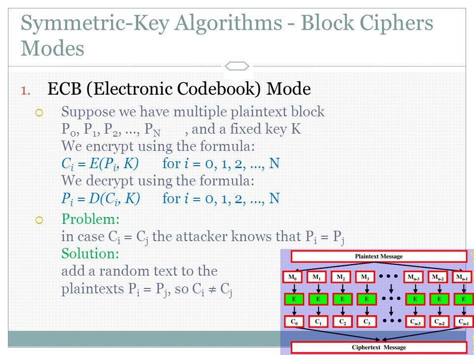 Symmetric-Key Algorithms - Block Ciphers Modes 1.
