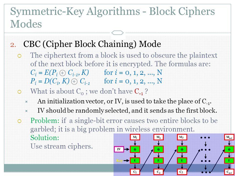 Symmetric-Key Algorithms - Block Ciphers Modes 2.