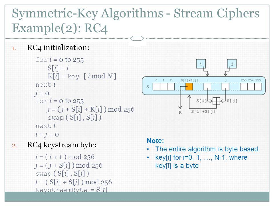 Symmetric-Key Algorithms - Stream Ciphers Example(2): RC4 1.