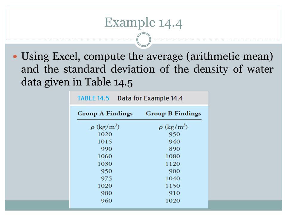 Example 14.4 Using Excel, compute the average (arithmetic mean) and the standard deviation of the density of water data given in Table 14.5