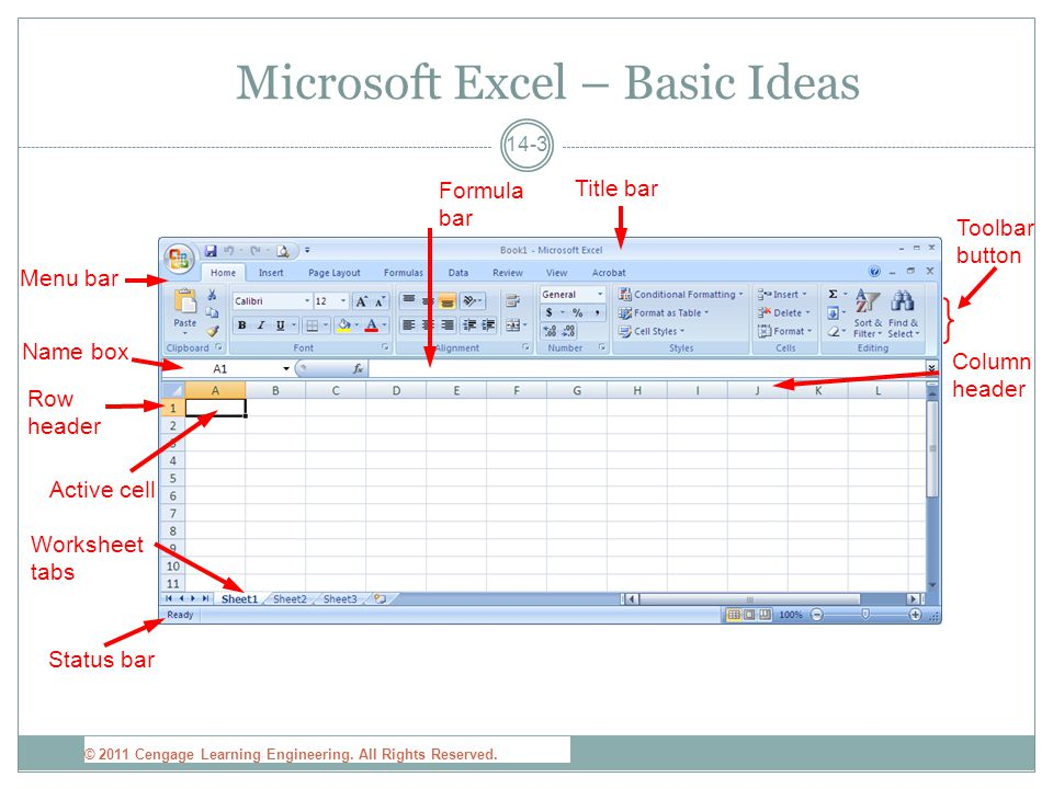 14-3 Microsoft Excel – Basic Ideas Title bar Formula bar Toolbar button Column header Menu bar Name box Row header Active cell Worksheet tabs Status bar © 2011 Cengage Learning Engineering.