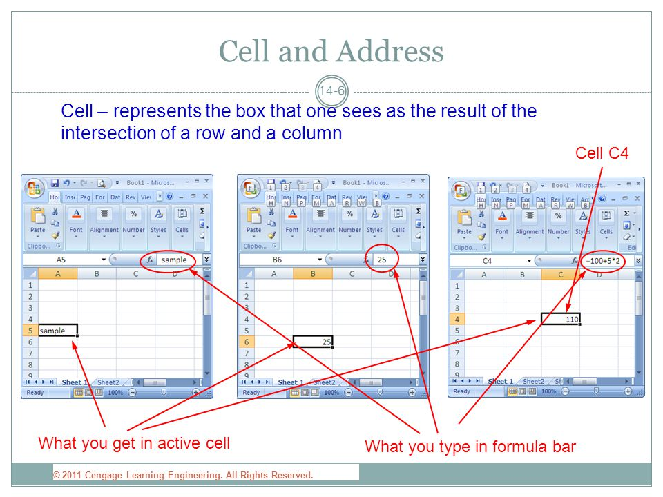 14-6 Cell and Address Cell – represents the box that one sees as the result of the intersection of a row and a column Cell C4 What you type in formula bar What you get in active cell © 2011 Cengage Learning Engineering.