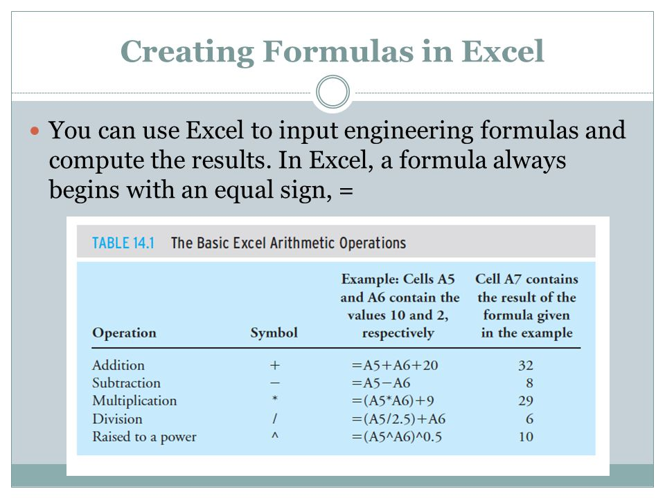 14- 18 Example 14.3 – Excel Functions (continued) E1: =SUM(A1:B10) E2: =AVERAGE(A1:B10) E3: =COUNT(A1:B10) E4: =MAX(A1:B10) E5: =MIN(A1:B10) E6: =STDEV(A1:B10) E7: =PI() E8: =DEGREES(PI()) E9: =RADIANS(90) E10: =RADIANS(D1) E11: =COS(PI()/2) E12: =COS(RADIANS(D1)) E13: =SIN(PI()/2) E14: =SIN(RADIANS(D1)) © 2011 Cengage Learning Engineering.