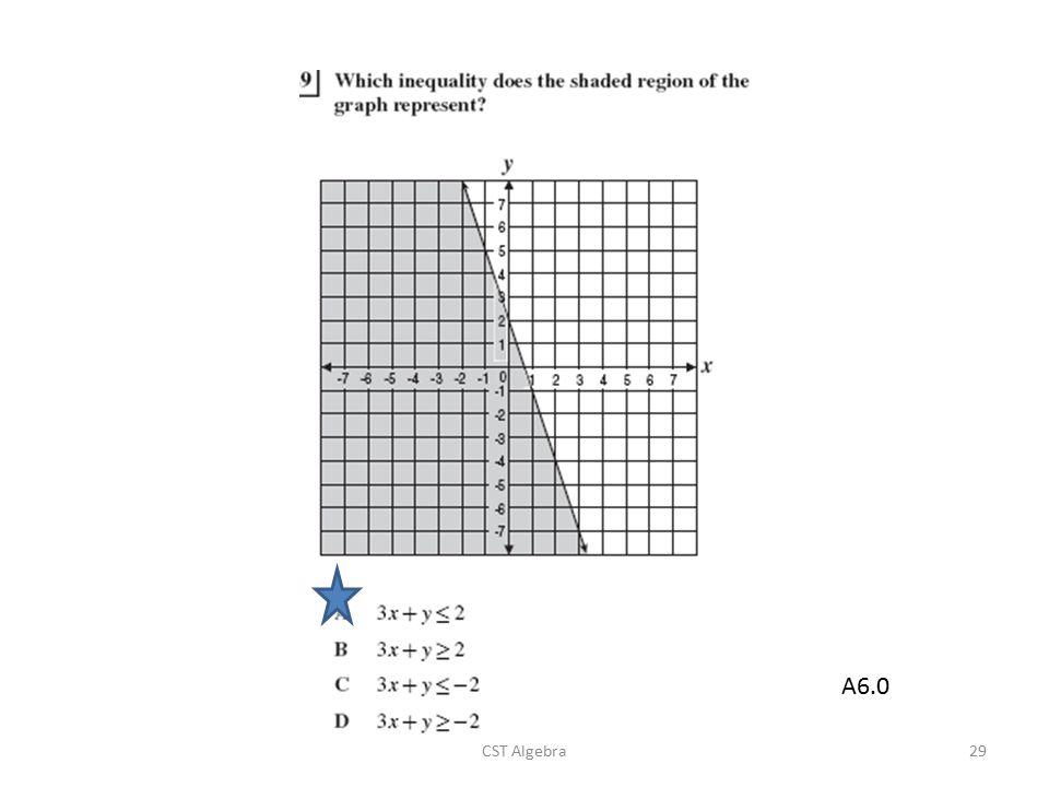 CST Algebra29 A6.0