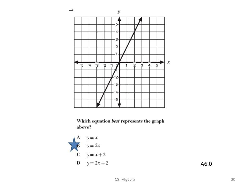 CST Algebra30 A6.0