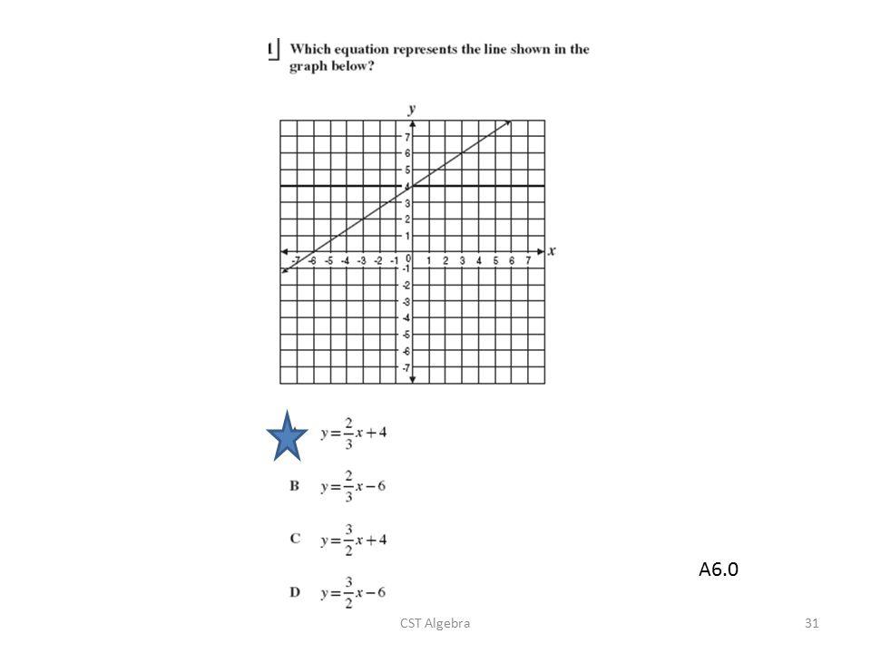 CST Algebra31 A6.0