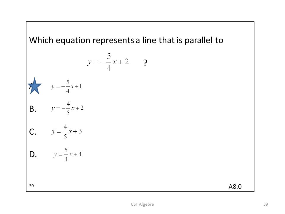 Which equation represents a line that is parallel to ? A. B. C. D. 39 CST Algebra39 A8.0
