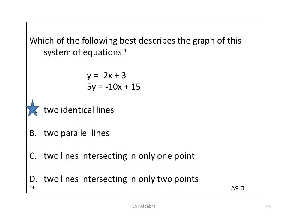 Which of the following best describes the graph of this system of equations? y = -2x + 3 5y = -10x + 15 A.two identical lines B.two parallel lines C.t