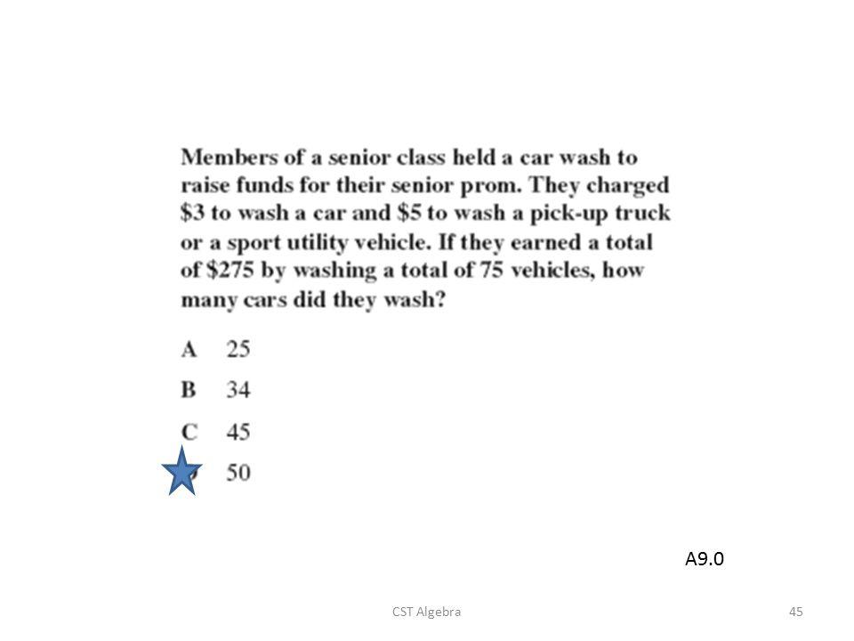 CST Algebra45 A9.0