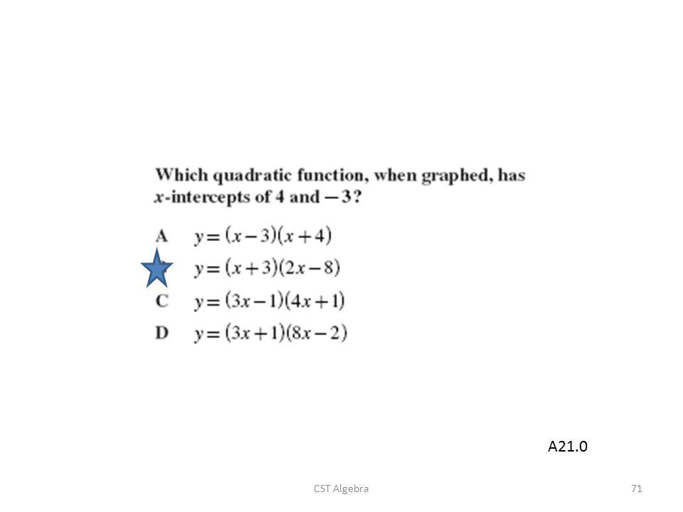 CST Algebra71 A21.0